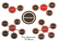 Whiskybar-Ipad