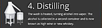 Distilleren whisky