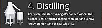 Distilleren whisky