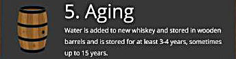 Rijpen-whisky